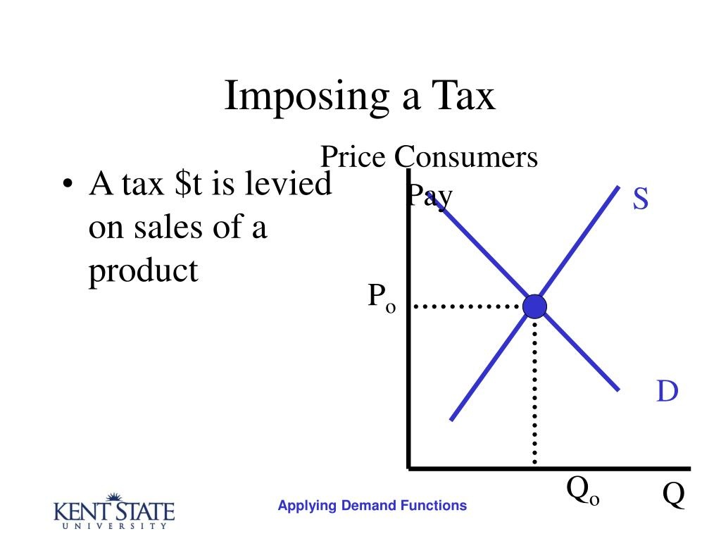 A tax $t is levied on sales of a product