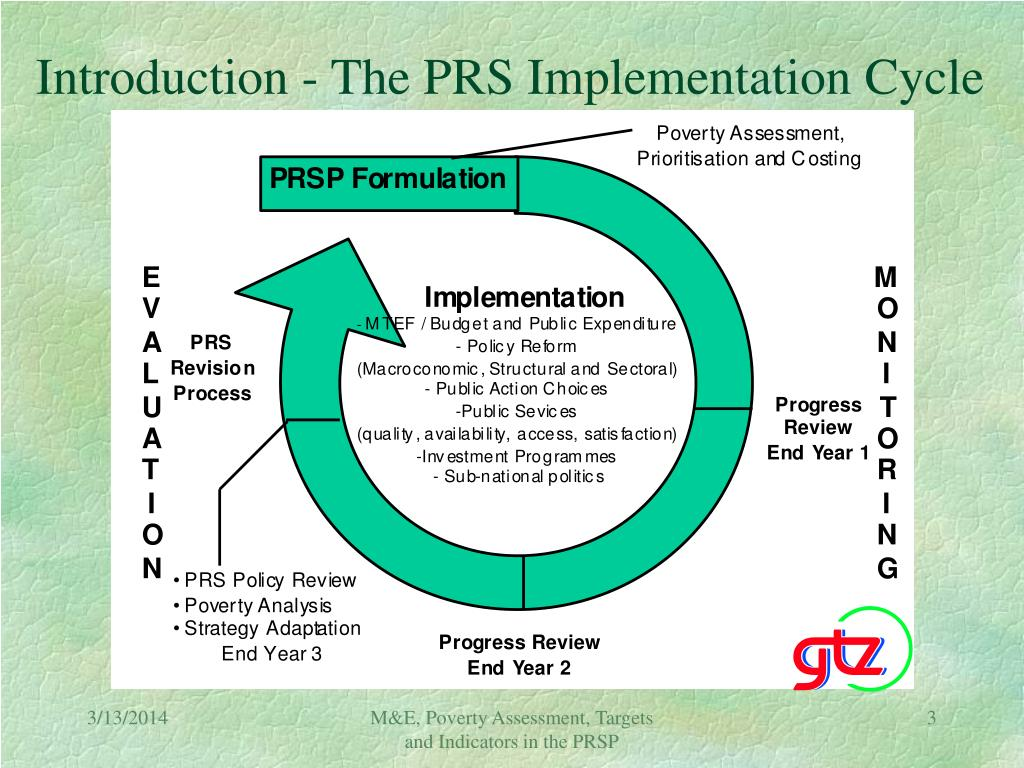 Introduction - The PRS Implementation Cycle