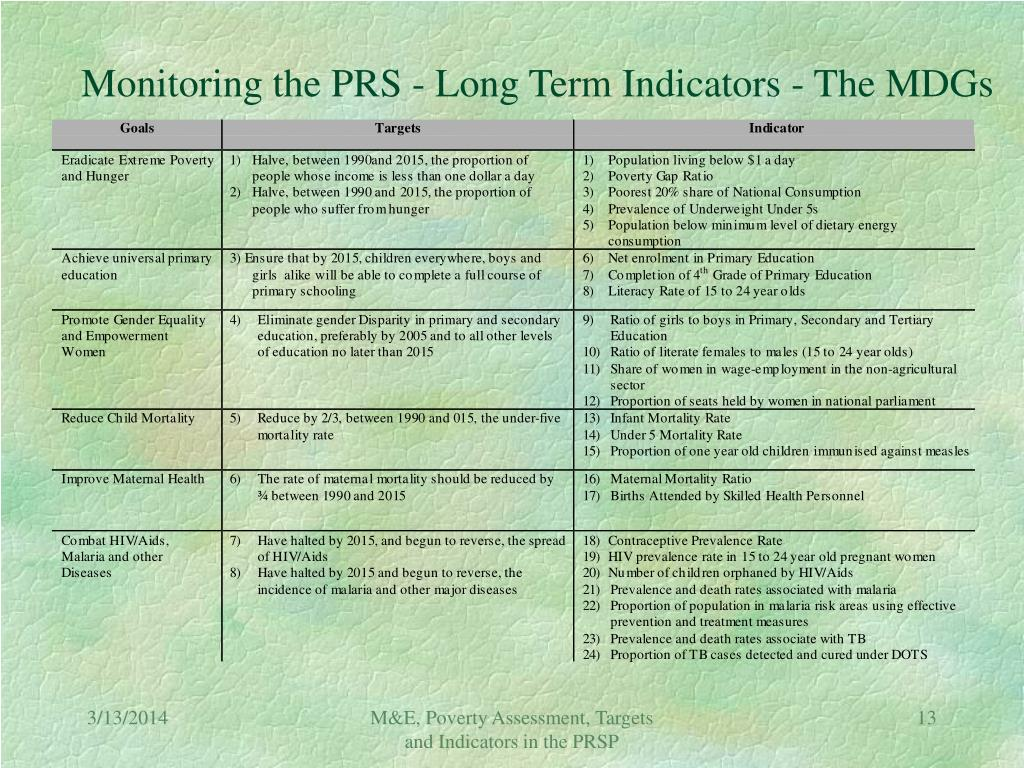 Monitoring the PRS - Long Term Indicators - The MDGs