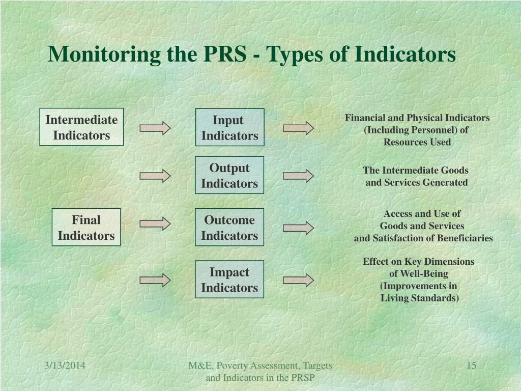 Monitoring the PRS - Types of Indicators