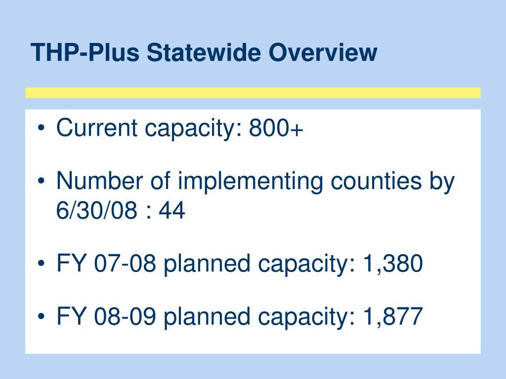 THP-Plus Statewide Overview