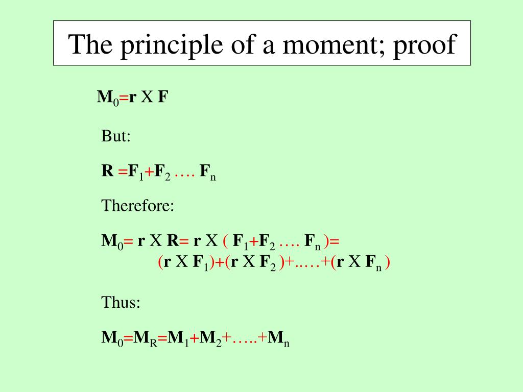 The principle of a moment; proof