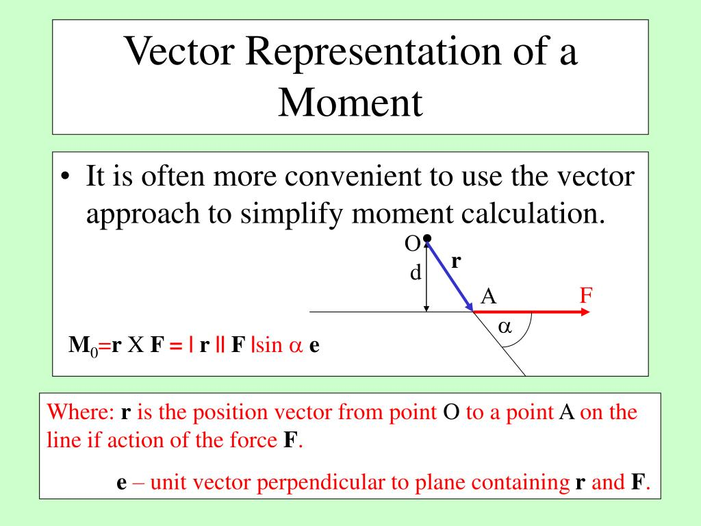 It is often more convenient to use the vector approach to simplify moment calculation.