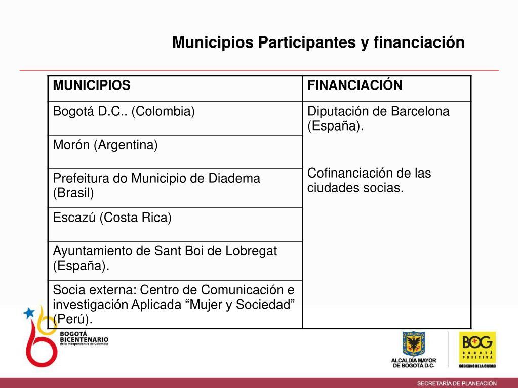 Municipios Participantes y financiación