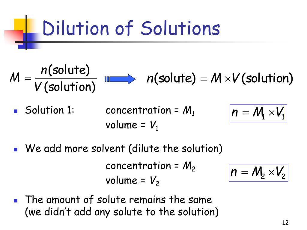 Dilution of Solutions