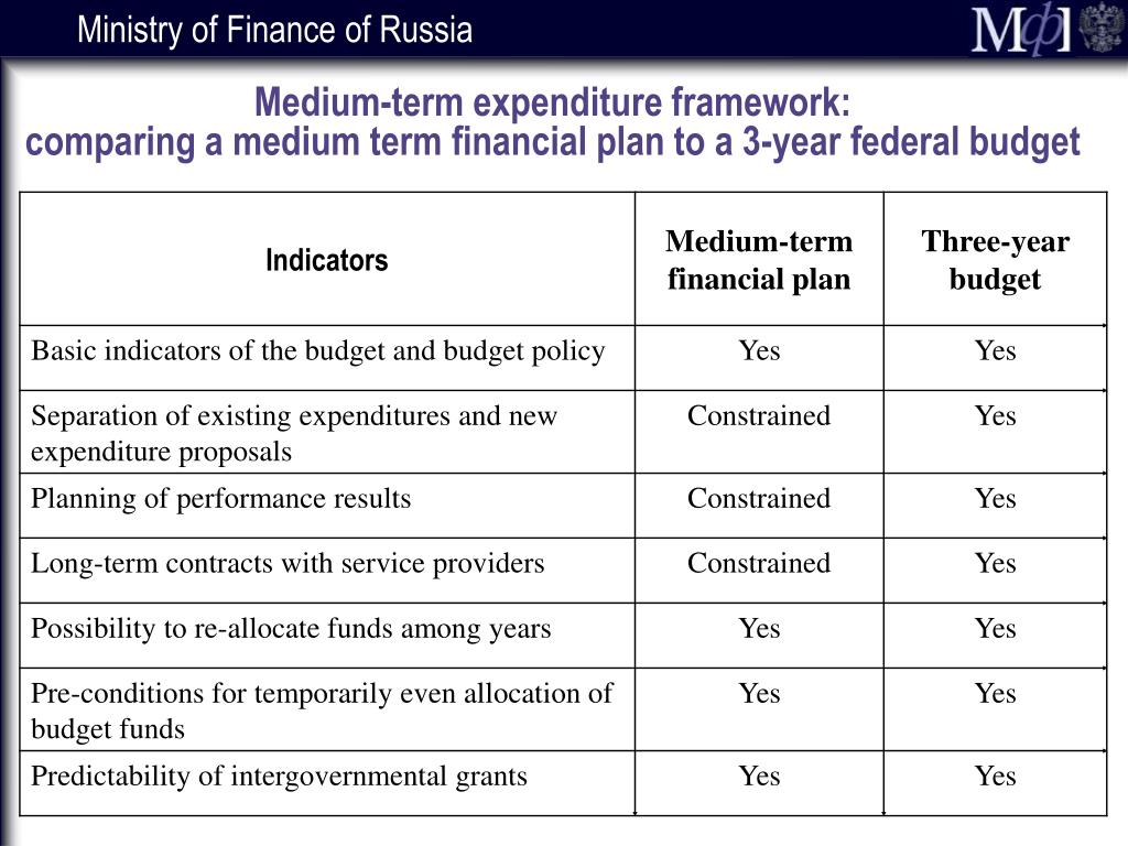 Medium-term expenditure framework: