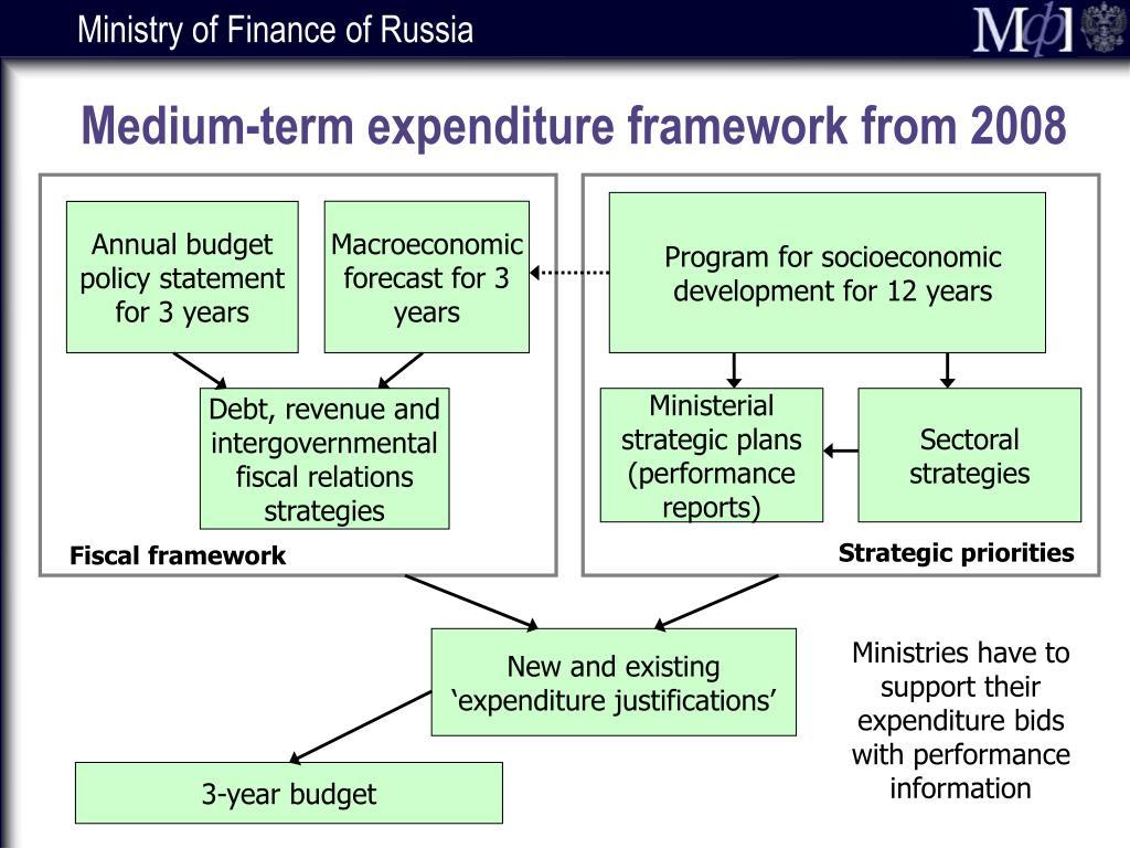 Medium-term expenditure framework from 2008