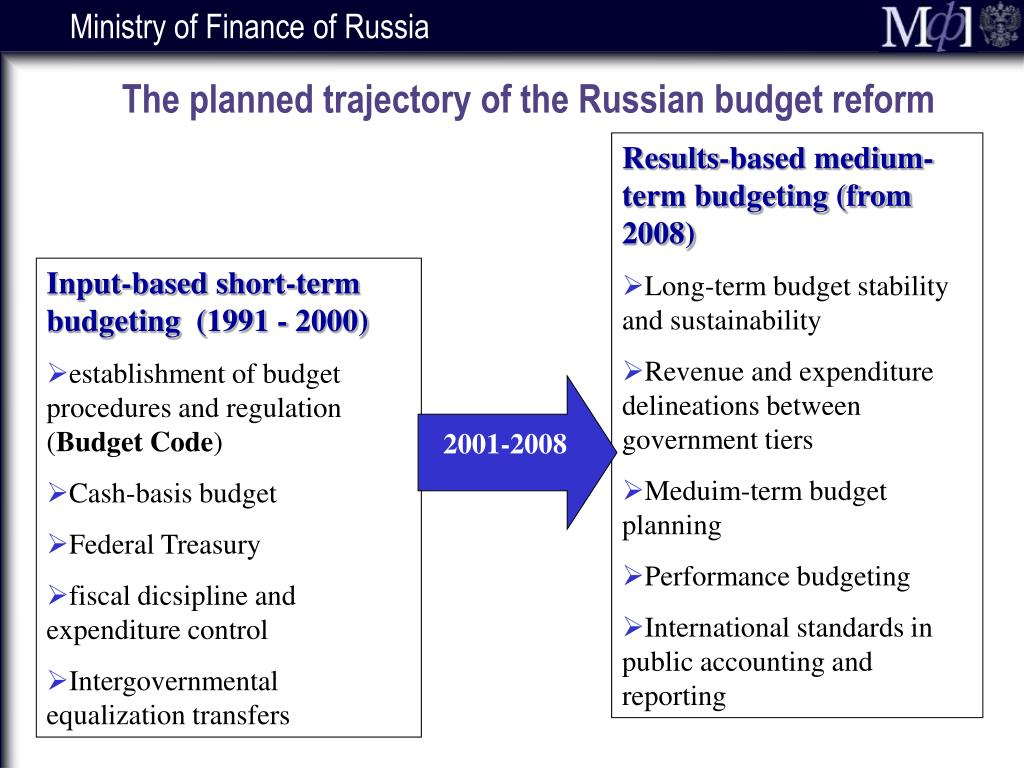The planned trajectory of the Russian budget reform
