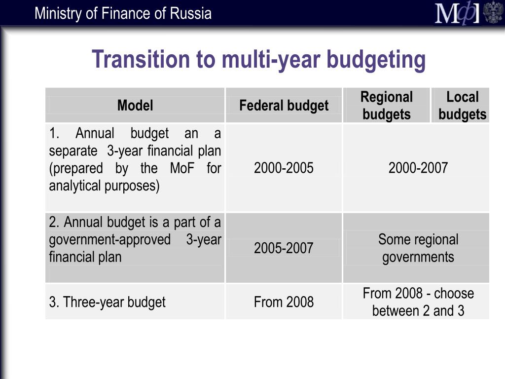 Transition to multi-year budgeting
