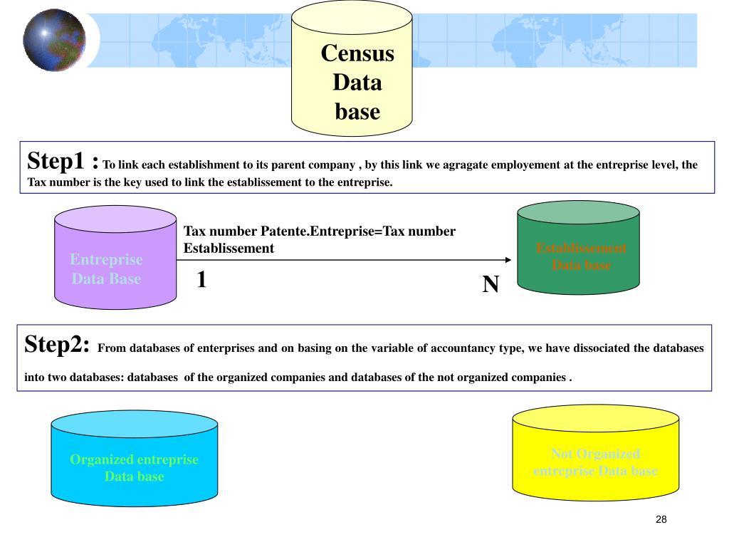 Census Data base