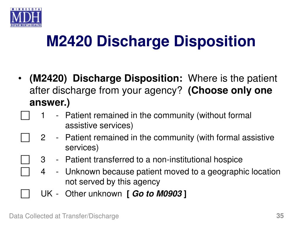 M2420 Discharge Disposition