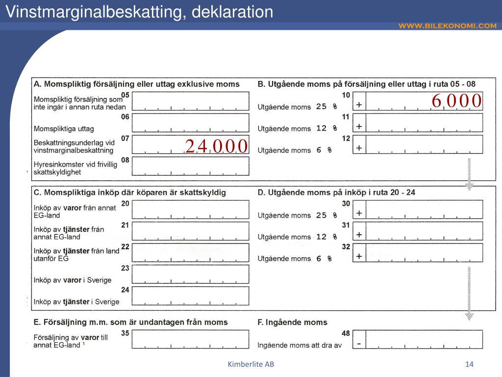 Vinstmarginalbeskatting, deklaration