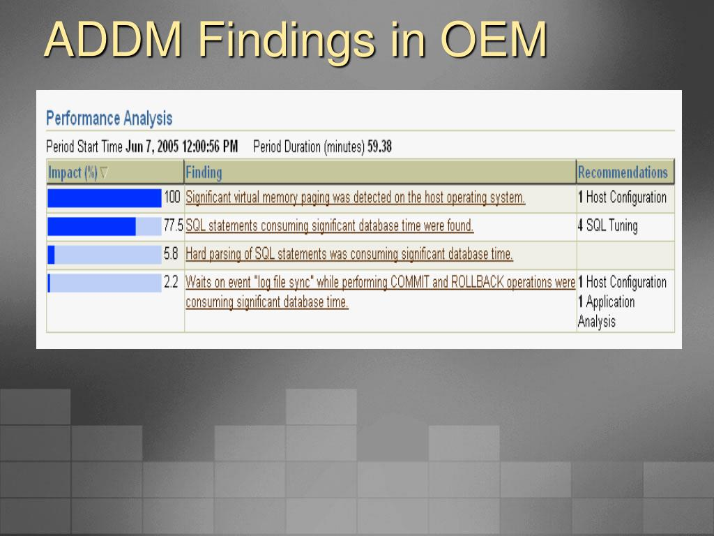 ADDM Findings in OEM