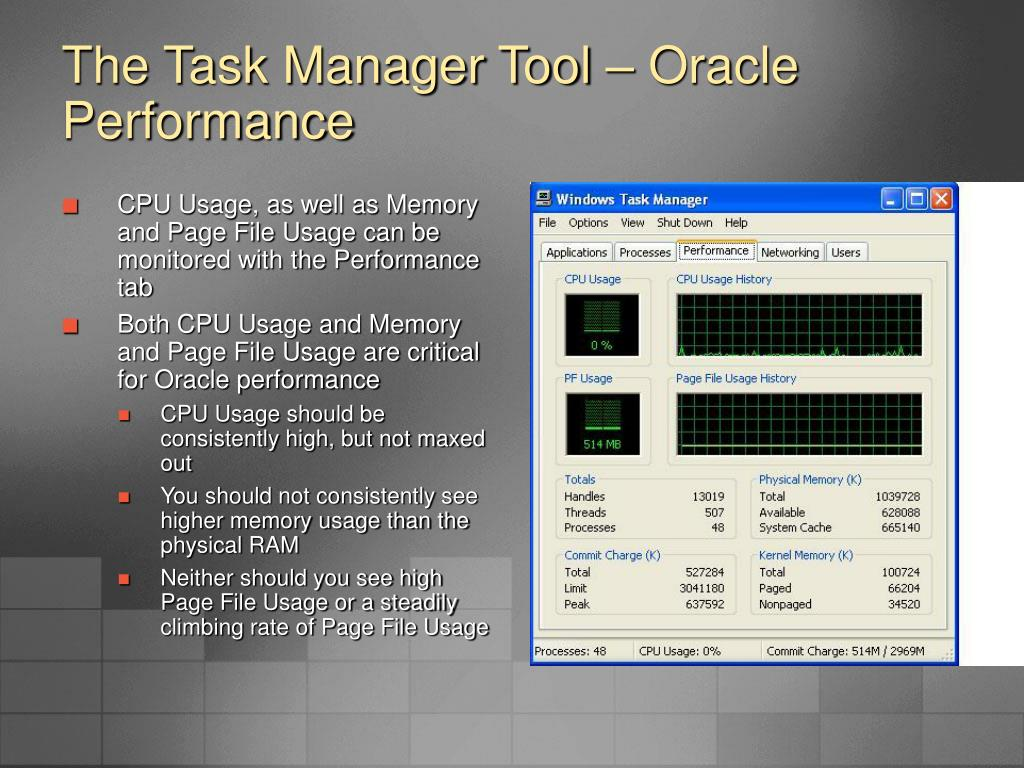 The Task Manager Tool – Oracle Performance