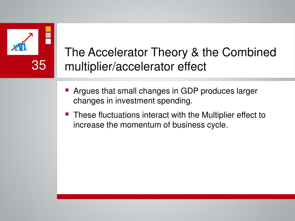 multiplier and accelerator theory essay interaction between multiplier and accelerator business cycle