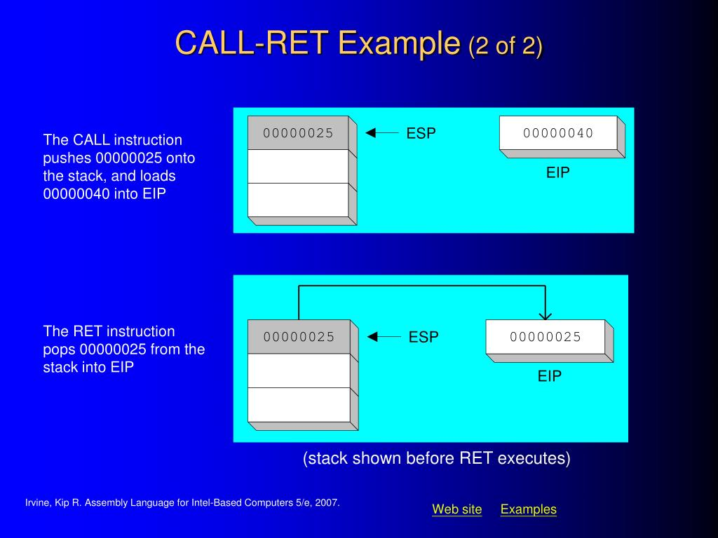 The RET instruction pops 00000025 from the stack into EIP