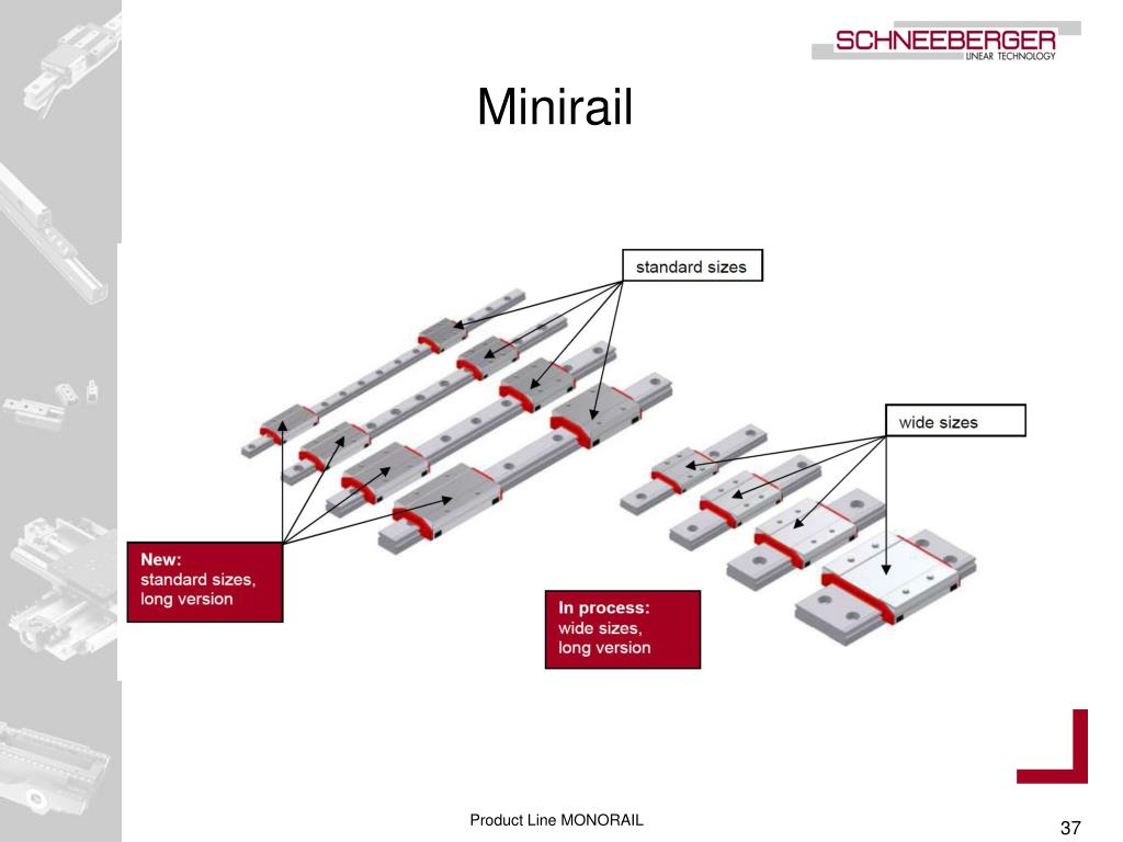 Minirail