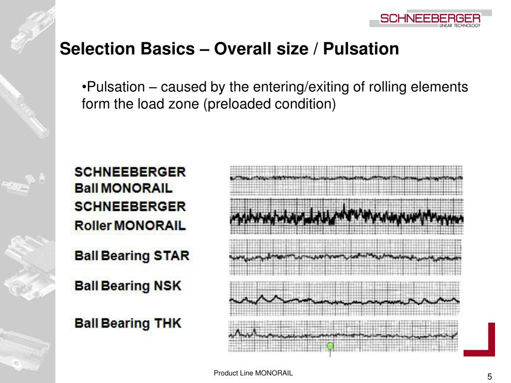 Selection Basics – Overall size / Pulsation
