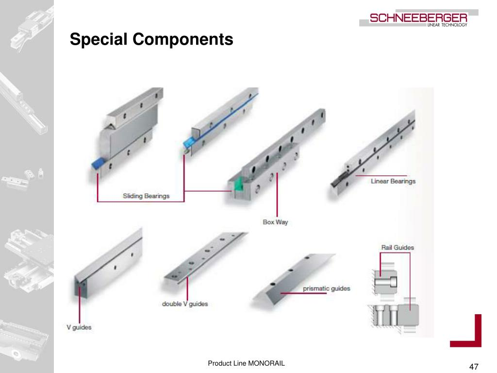 Special Components