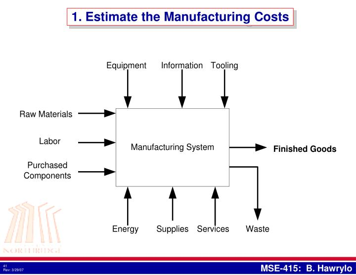 1. Estimate the Manufacturing Costs