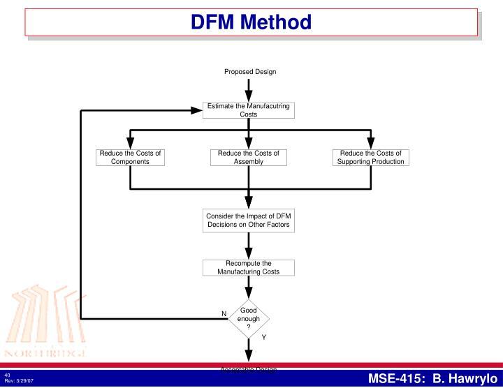 DFM Method