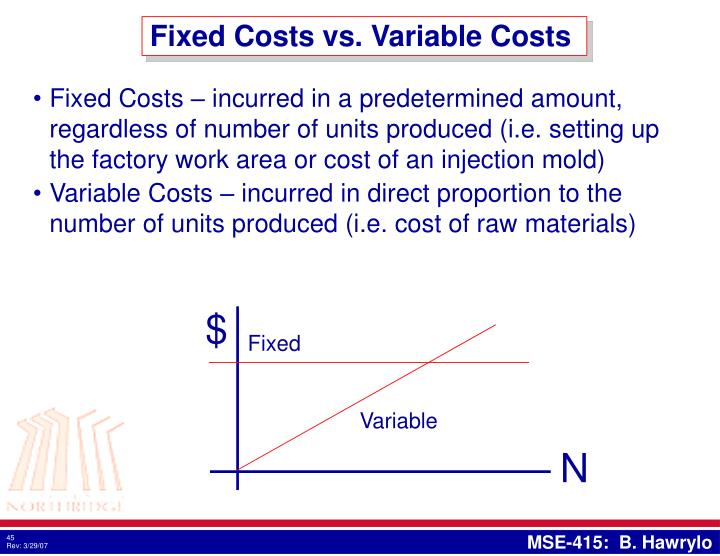 Fixed Costs vs. Variable Costs