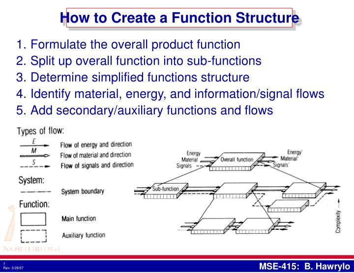 How to Create a Function Structure