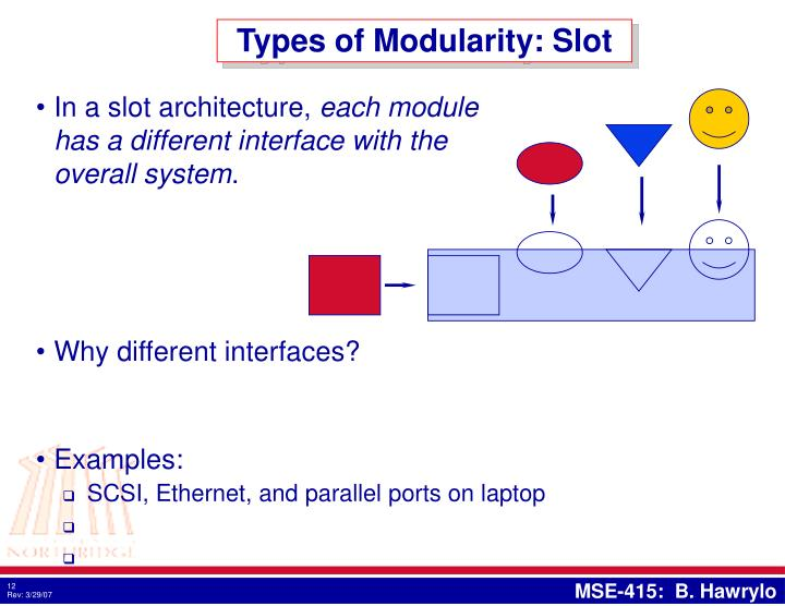 Types of Modularity: Slot