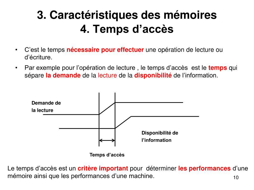 3. Caractéristiques des mémoires
