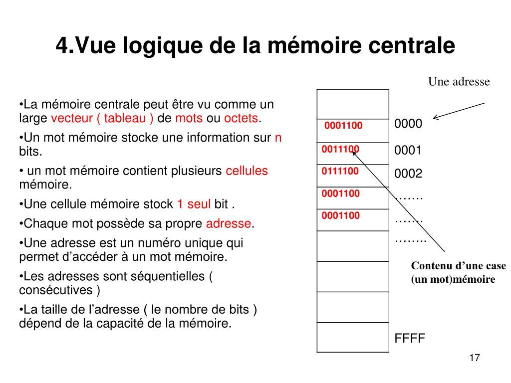 4.Vue logique de la mémoire centrale