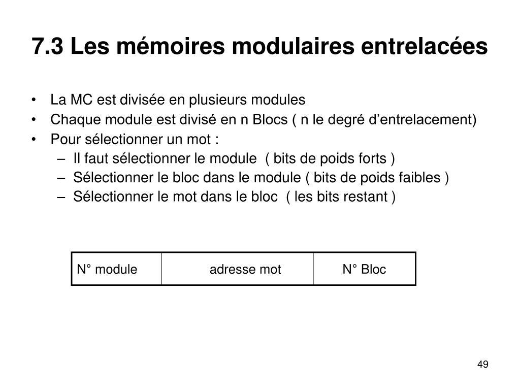 N° module                    adresse mot                 N° Bloc