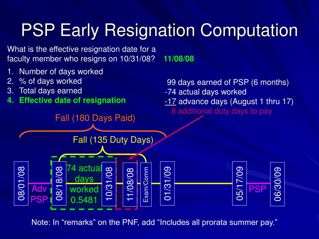 PSP Early Resignation Computation