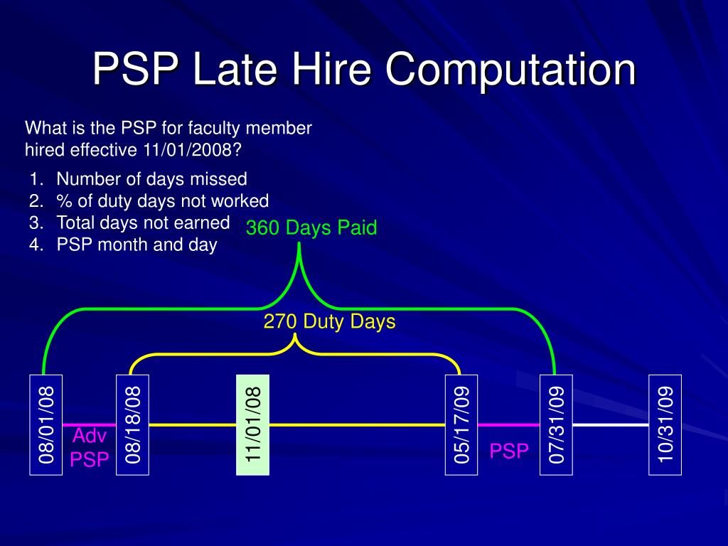 PSP Late Hire Computation