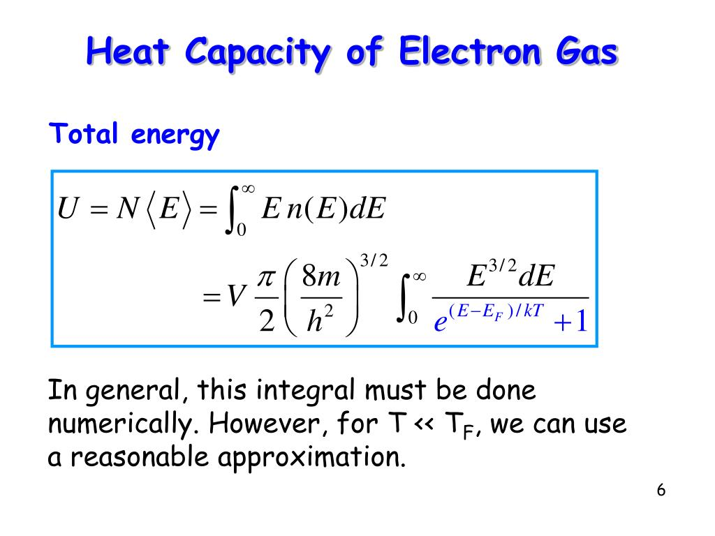 Heat Capacity of Electron Gas