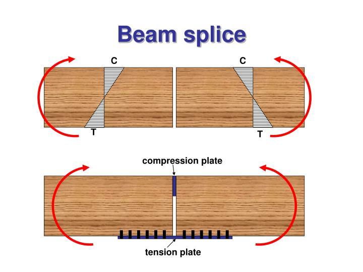 Beam splice