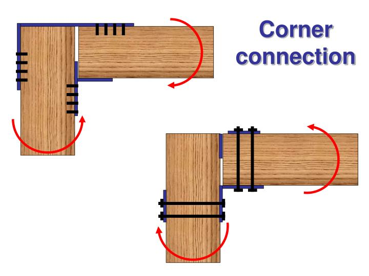 Corner  connection