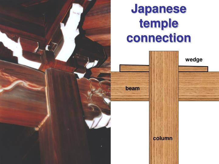 Japanese temple connection