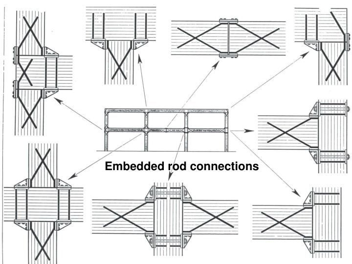 Embedded rod connections