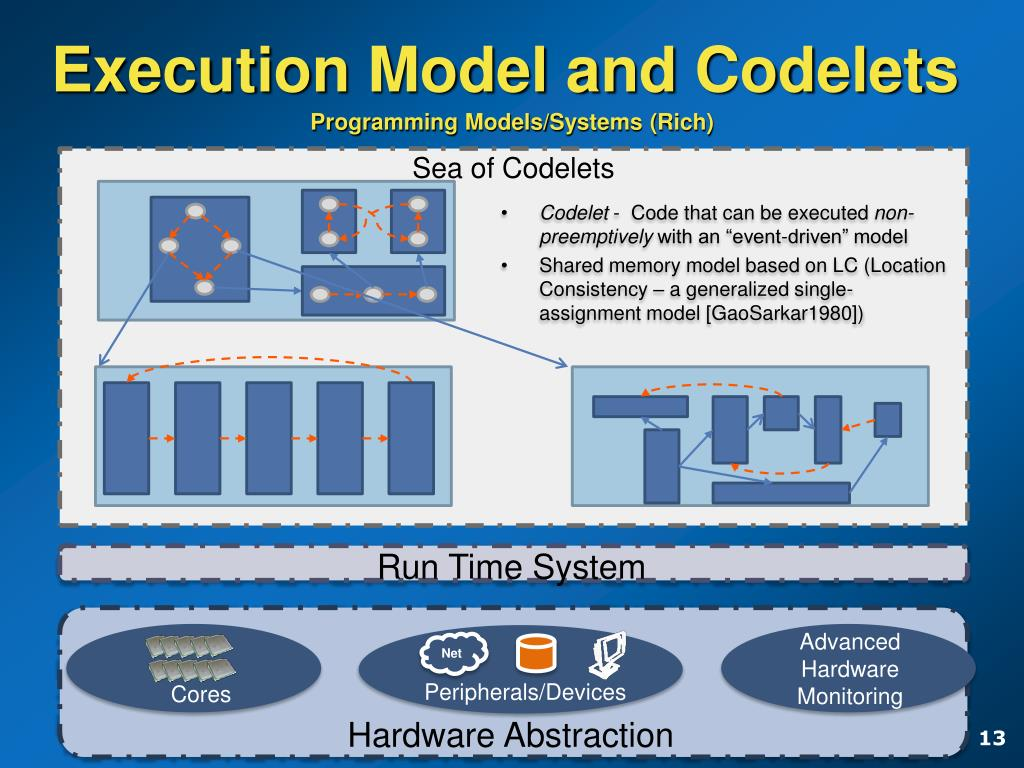 Execution Model and Codelets