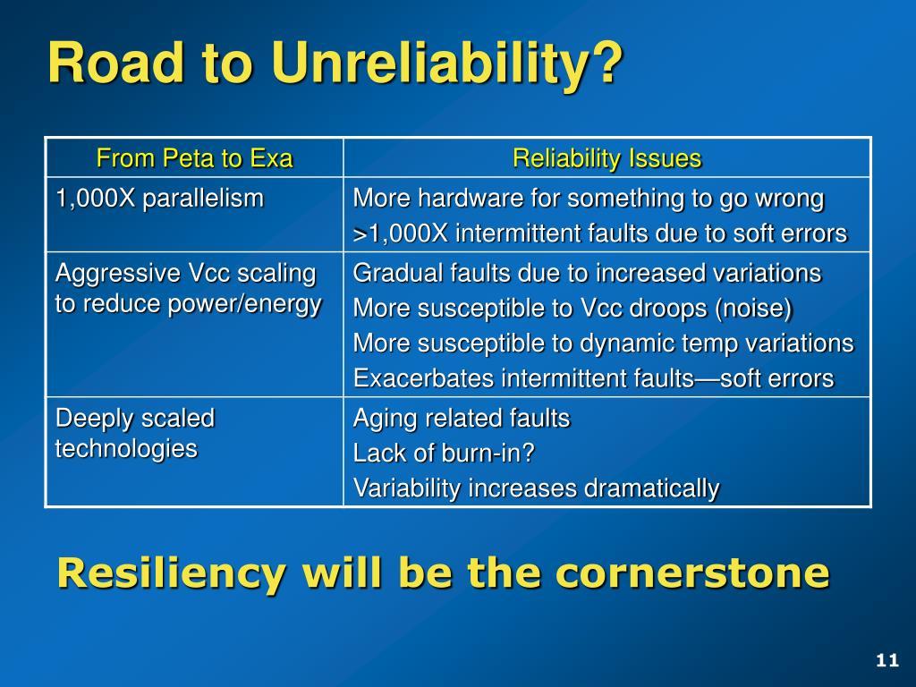 Road to Unreliability?