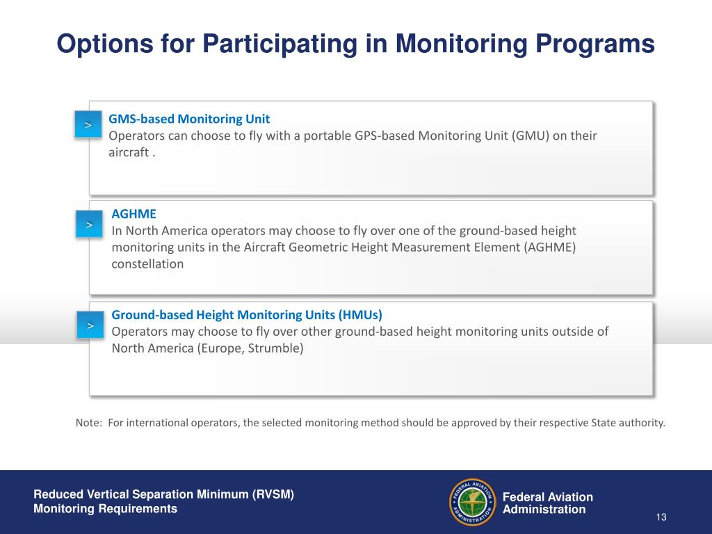 Options for Participating in Monitoring Programs
