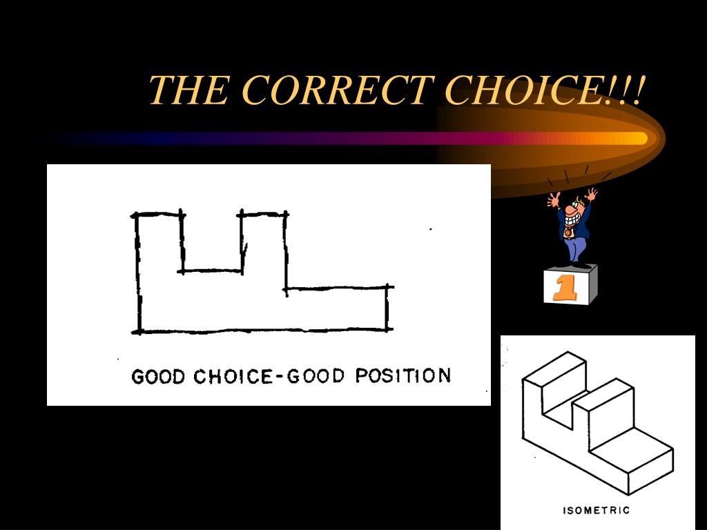 THE CORRECT CHOICE!!!