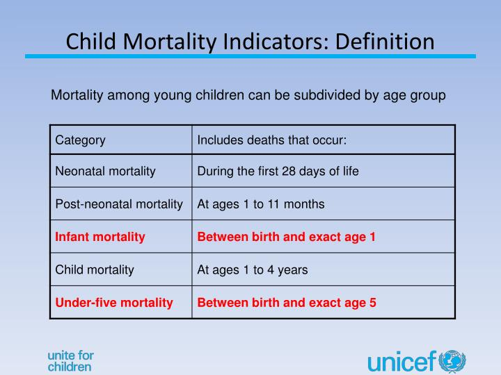 Child mortality indicators definition