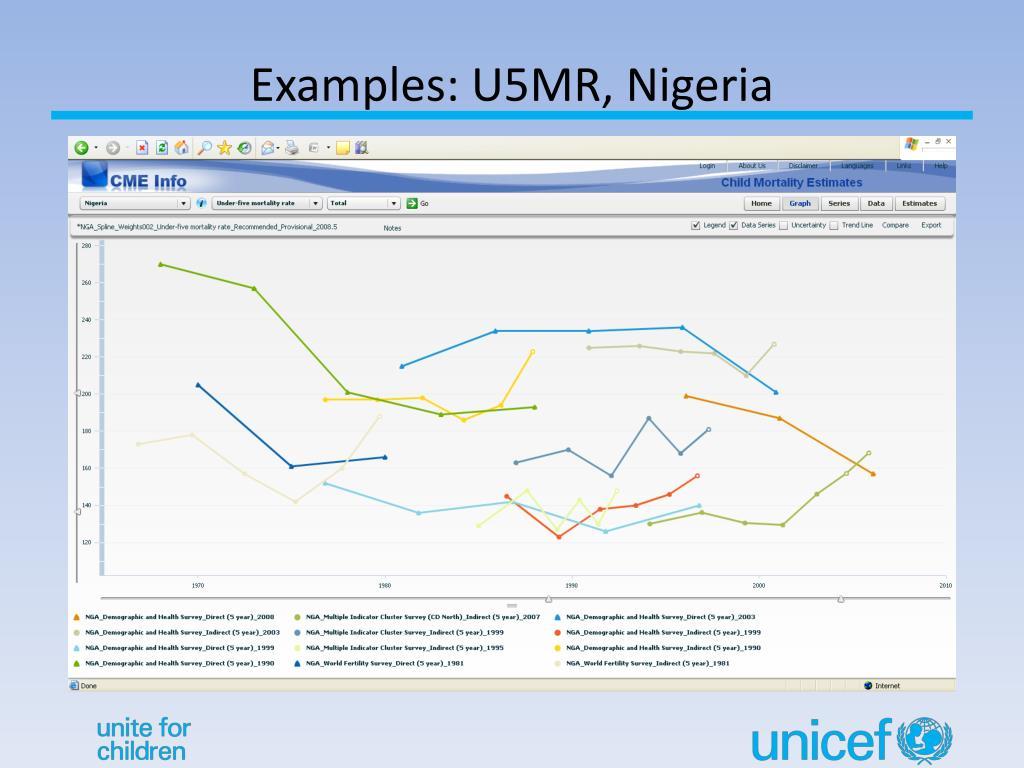 Examples: U5MR, Nigeria
