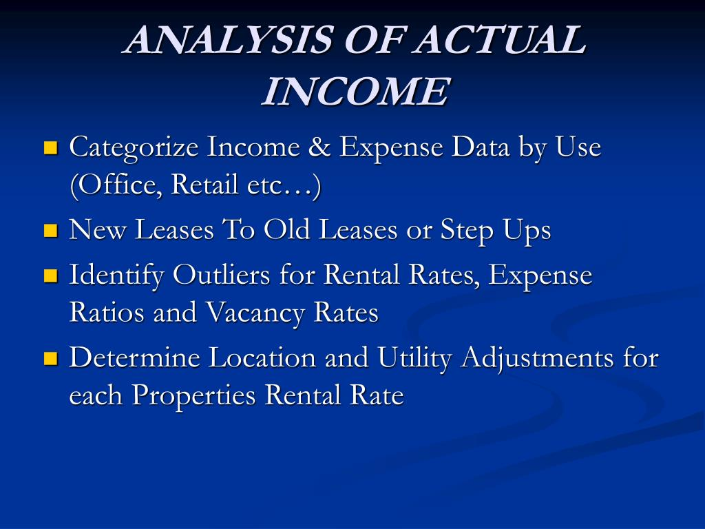 ANALYSIS OF ACTUAL INCOME