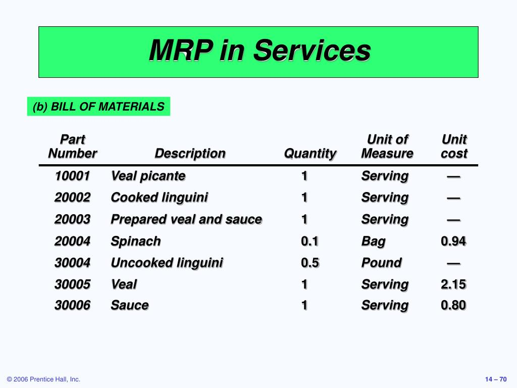 MRP in Services