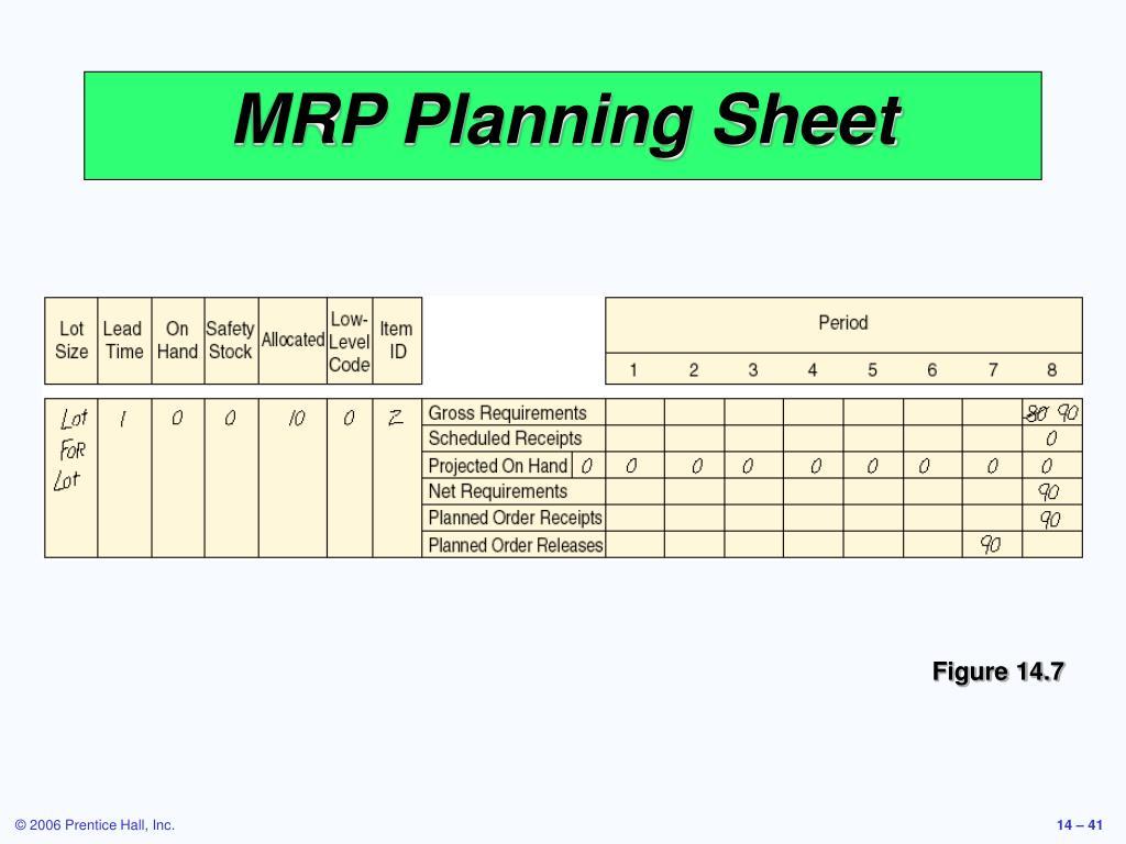 MRP Planning Sheet