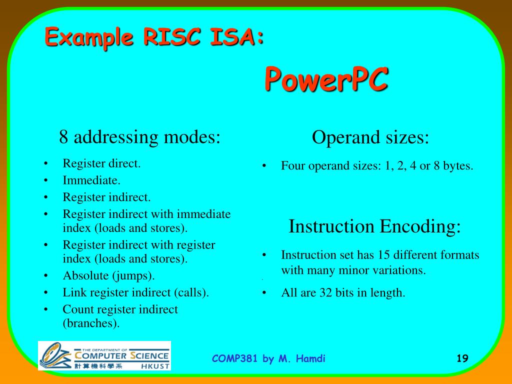 Example RISC ISA: