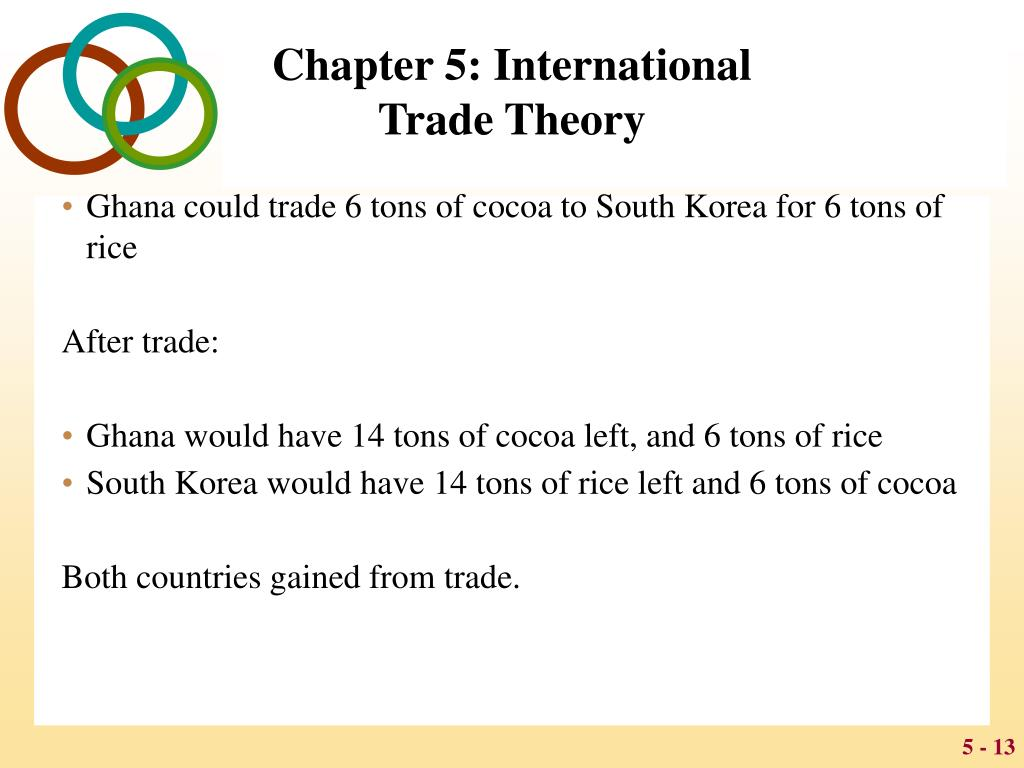 Chapter 6 - International Trade Theory Flashcards Preview