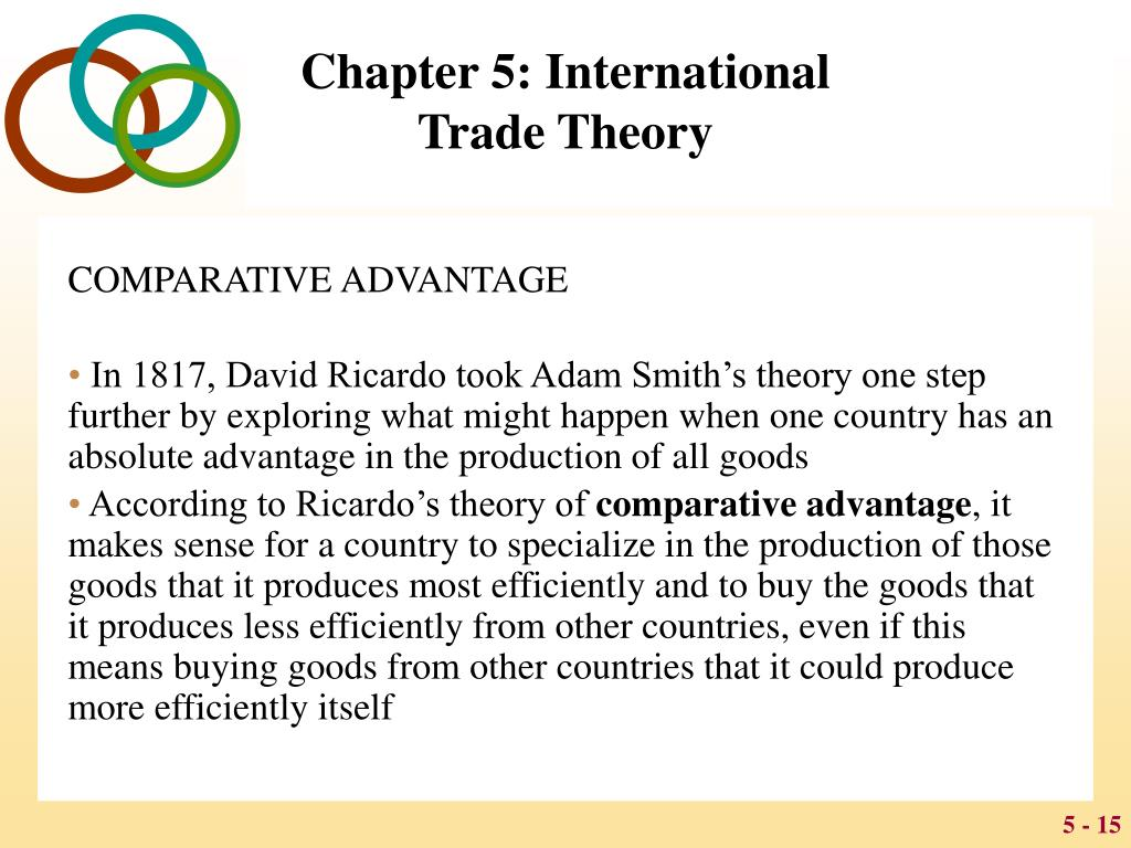 what is the theory of comparative